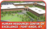 Human Resources Center of Excellence at Fort Knox